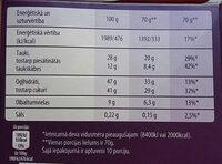 Torte Cielaviņa - Valori nutrizionali - lv