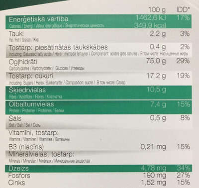Prieks - Informations nutritionnelles - lv