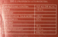 Dzērvenes pūdercukurā - Nutrition facts - lv