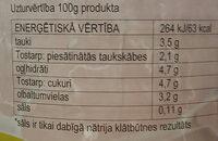 3.5% Lauku piens - Valori nutrizionali - lv