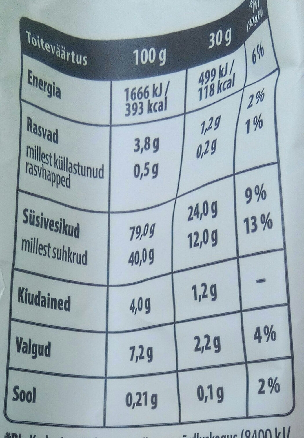 Nisu mega - Informations nutritionnelles - et