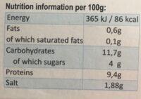 Surimi Royale seafood sticks - Nutrition facts