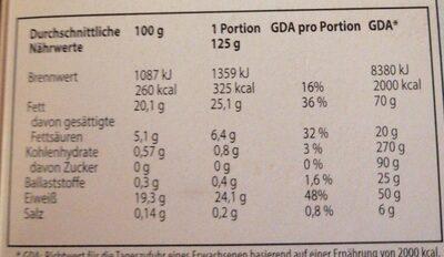 Lachsfilet - Informations nutritionnelles - de
