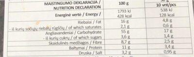 Dziovinta tamsi duona grietines ir svogunu skonio - Nutrition facts - fr