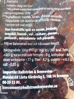 Tranbär - Informations nutritionnelles - sv