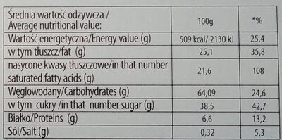 Wesołe grzybki - Informations nutritionnelles - pl