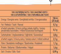 Champignons - Nutrition facts - en