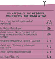Beetroots - Nutrition facts - en