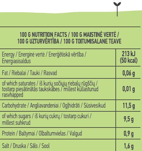 Beetroots in Apple Juice - Nutrition facts - en