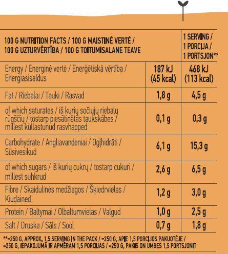 Minestrone Soup - Харчова цінність - lt