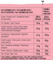 Beetroot Soup - Nutrition facts - en