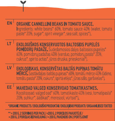 Baked Beans - Ingredients