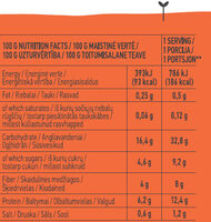 Baked Beans - Nutrition facts - en