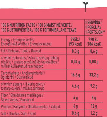 Chilli Beans - Харчова цінність - en