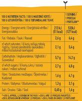 Butternut Squash Soup - Nutrition facts - en