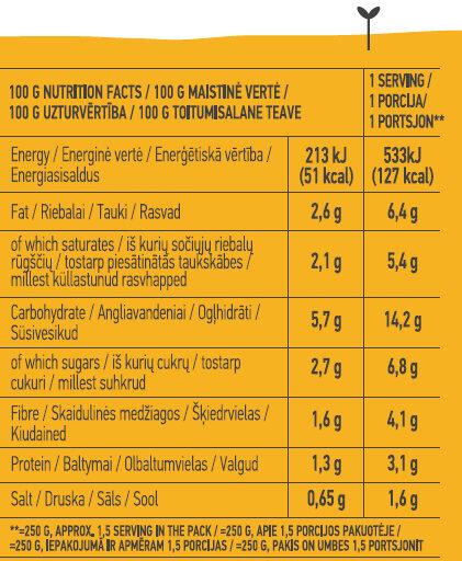 Butternut Squash Soup - Пищевая и энергетическая ценность - en