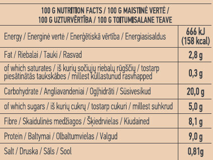Ready-To-Eat Chickpeas - Nutrition facts - en