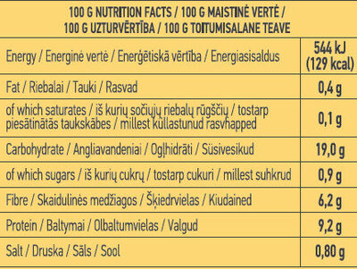 Ready-To-Eat Red Kidney Beans - Nutrition facts - en
