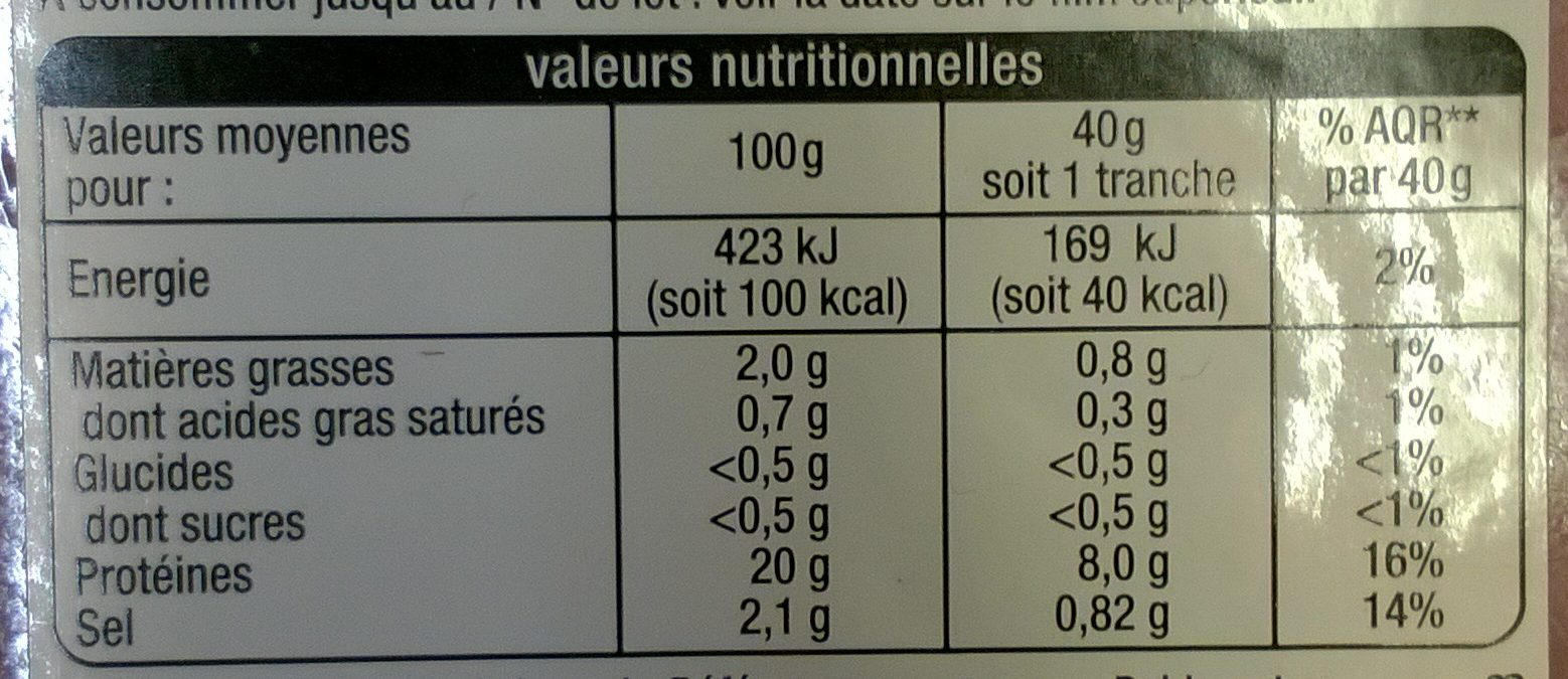 Jambon supérieur sans couenne sans additifs ajoutés - Informations nutritionnelles