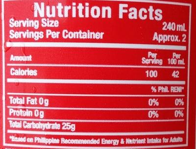 Coca Cola Nutrition Info Nutrition Facts Coca Cola