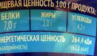 Йогурт «Греческий» 2% - Пищевая и энергетическая ценность - ru