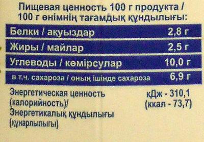 Пахта сквашенная с клубникой - Nutrition facts - ru