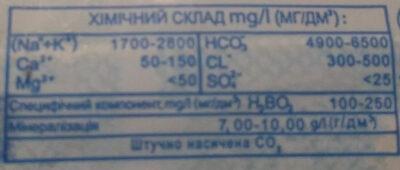 Мінеральна вода - Ingredients