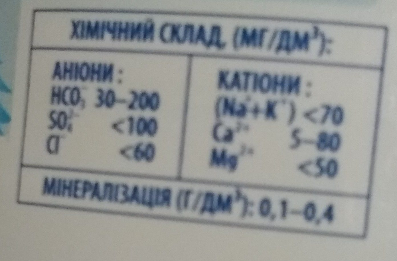 Morchinska - Ingredients