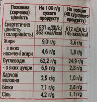 Rollton пюре картопляне - Valori nutrizionali - ru