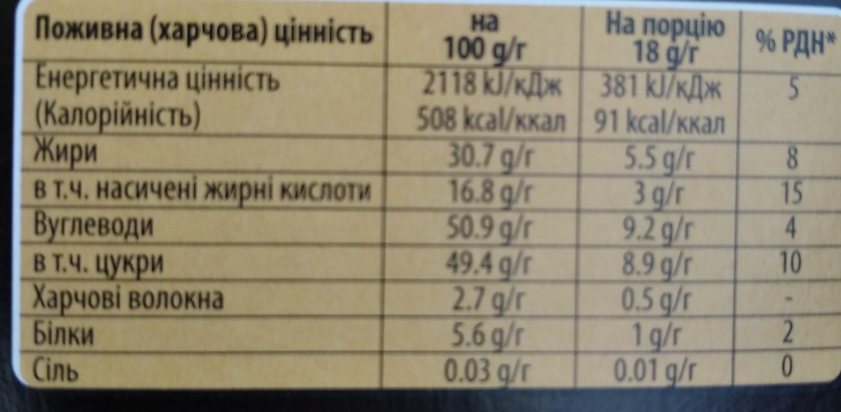 svitoch chocolate black trufel - Voedingswaarden - en
