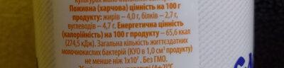Ряженка 4% Словяночка - Nutrition facts