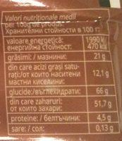 Roshen Ciocolată cu lapte și nuga de alune - Nutrition facts