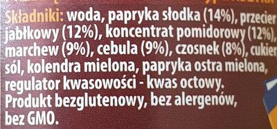 Przekąska po Gruzińsku typu ADŻYKA - Ingredients - pl