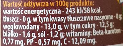 Przekąska po Gruzińsku typu ADŻYKA - Nutrition facts - pl