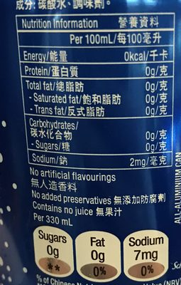 Sparkling Water Lime Flavoured - Informations nutritionnelles