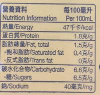 Soybean milk - Voedingswaarden
