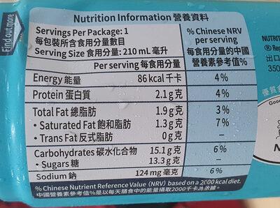 regular coffee - Informations nutritionnelles - en
