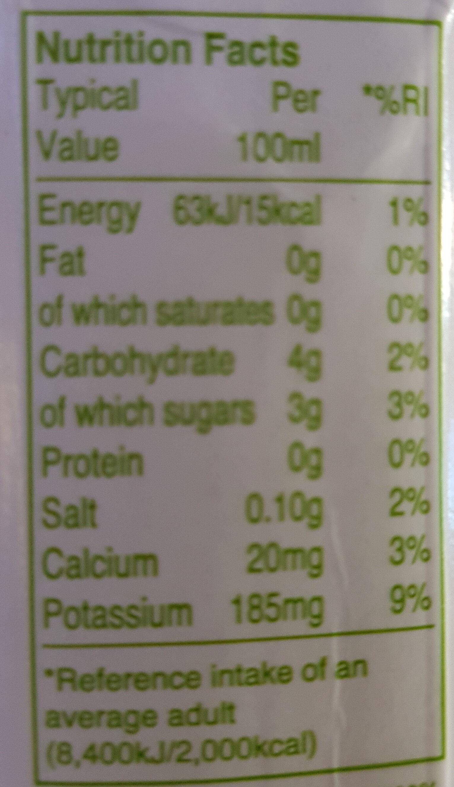 Jax Coco 100% Pure Coconut Water - Nutrition facts - es