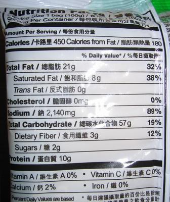 Nissin Demae Artificial Chicken Flavor - Informations nutritionnelles - en