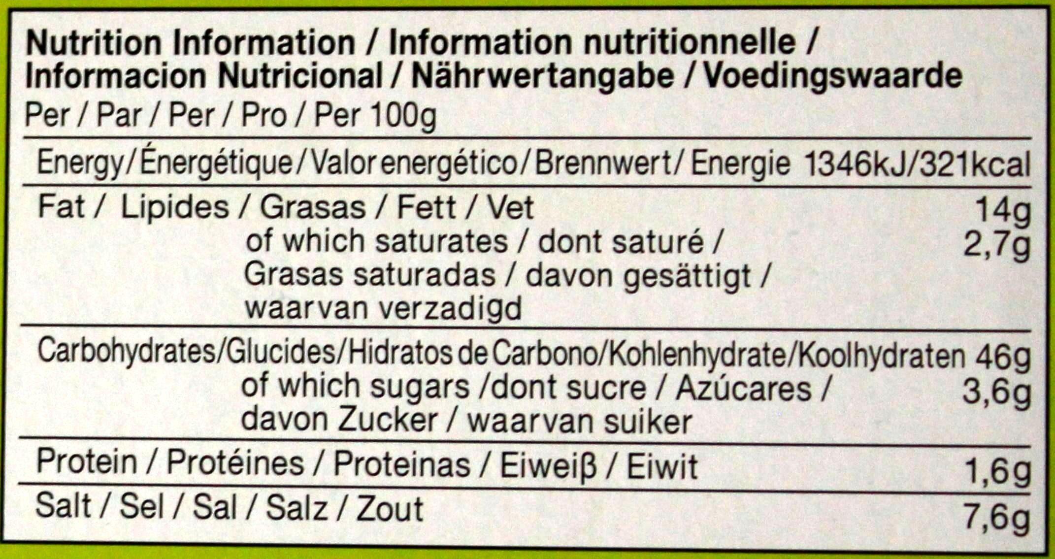 Pâte de Wasabi - Nährwertangaben - de