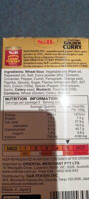 holden curry - Ingredients - en