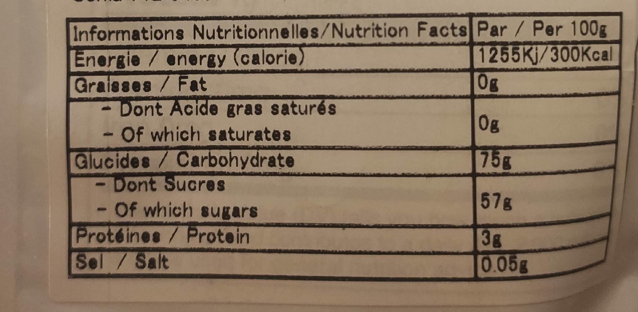 Grape gummy candy - Nutrition facts - en