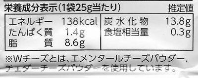 Pizza Potato - 栄養成分表