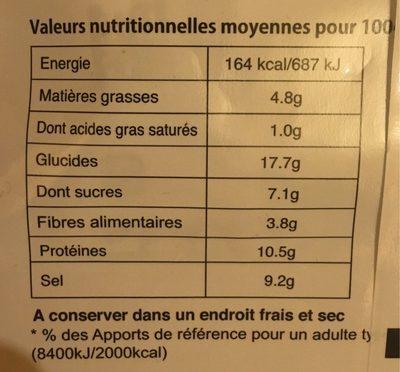 Soupe miso instantanée - Voedingswaarden