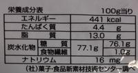 レーズン&かりんとう - 栄養成分表