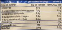 Bar performance - Informations nutritionnelles - fr