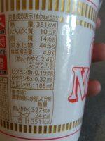 Nissin Cup Noodles Beef 77G - Informations nutritionnelles - fr