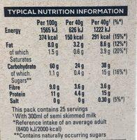 Ground Almonds - Nutrition facts - en