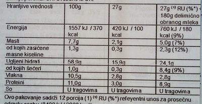 Oat So Simple Original - Nutrition facts - sr