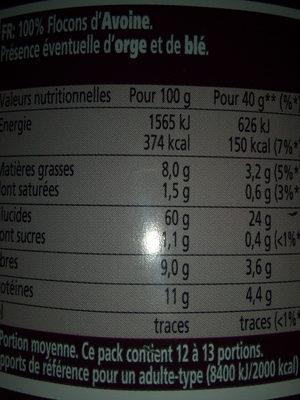 Flocons d'avoine (40g) - Informations nutritionnelles - fr